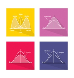 Collection of standard normal distribution curve vector