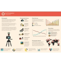 Photography infographic vector image