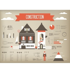 Construction infographic vector