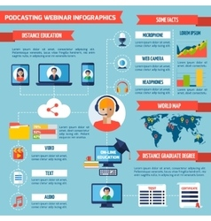 Podcasting and webinar infographics vector