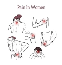 Pain in various body parts set to problem areas vector