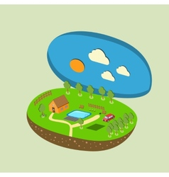 piece of land and sky with objects vector image