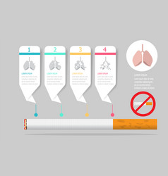 Timeline infographic of lung destroyed form vector