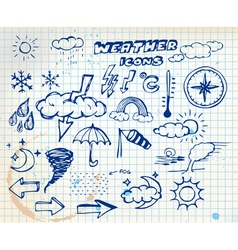 grunge weather icons vector image vector image