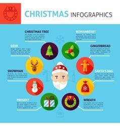 Christmas concept infographics vector