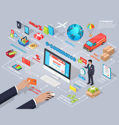 E-commerce global internet purchasing concept vector