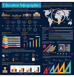 Education and online learning infographics vector