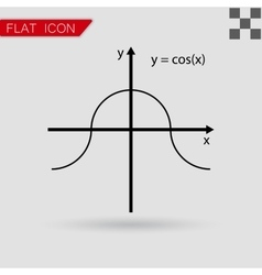 Mathematics functions vector
