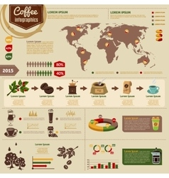 Coffee production and consumption infographics vector