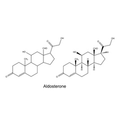 Chemical formulas of aldosterone vector
