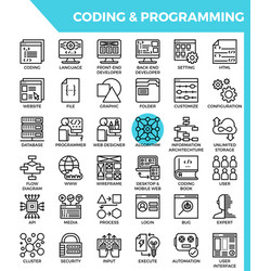 Coding programming concept detailed line icons vector