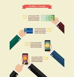 Online payment and cashless society infographic vector