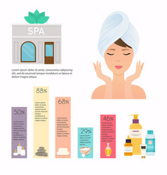 Spa and wellness infographic set natural vector
