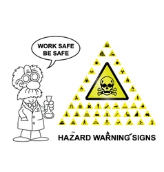 Hazard warning signs vector