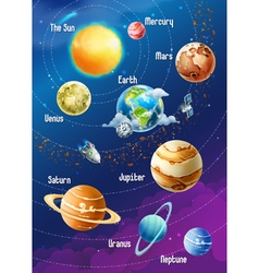 Solar system of planets vertical vector