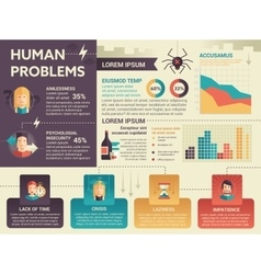 Human problems infographics - poster brochure vector