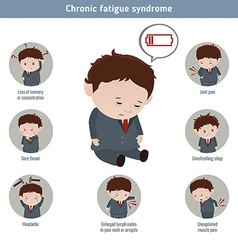 Chronic fatigue syndrome vector image vector image