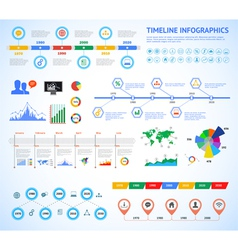 Set of timeline Infographic with diagrams and text vector image