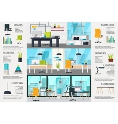 Workplace interior poster vector
