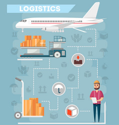 logistics of commercial freight airline vector image vector image