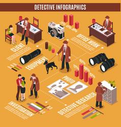 Criminal investigator infographic concept vector