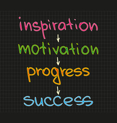 Inspiration motivation success vector