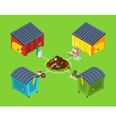 Waste Management Isometric Poster vector image