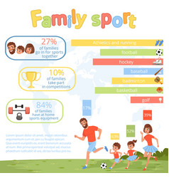Family sport infographic poster with parents and vector