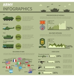 Army military forces informatics report banner vector