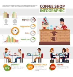 Coffee shop infographic vector image