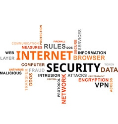 Word cloud internet security vector
