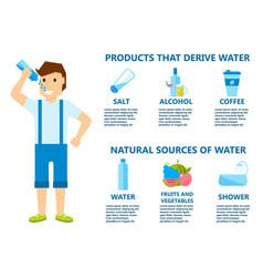 Body water drink infographics health people diet vector