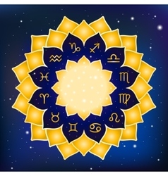 Astrology circle zodiac signs vector