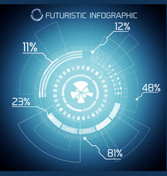 Digital futuristic infographic concept vector