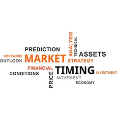 Word cloud market timing vector