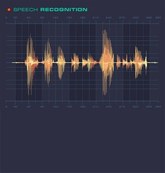 Speech recognition sound wave form signal diagram vector
