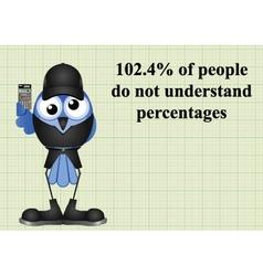 Understanding percentages vector