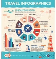 Travel Infographics - poster brochure cover vector image vector image