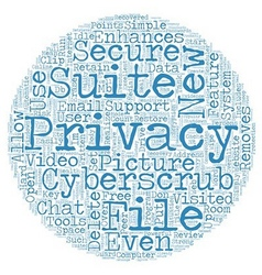 Cyberscrub privacy suite review text background vector