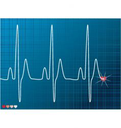 heart beat medical vector image