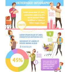 Fatherhood retro cartoon infographic poster vector