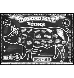 Vintage Blackboard Cut of Pork vector image vector image