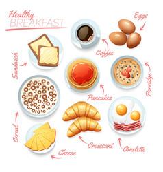 Healthy breakfast poster vector