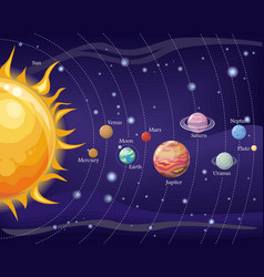 Solar system design space with planets and stars vector