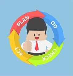 Pdca plan do check act diagram and businessman vector