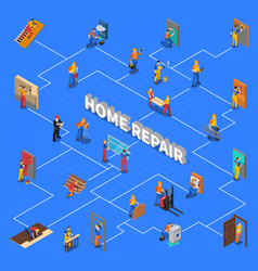 Home repair worker people flowchart vector