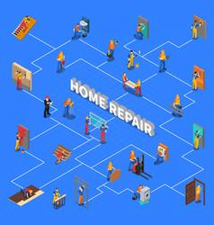 home repair worker people flowchart vector image