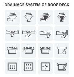 Roof deck drainage vector