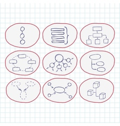Hand drawn doodle sketch mind map doodle style vector