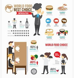 Infographic food world template design vector image